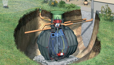 How Does Home Rainwater Harvesting Work?