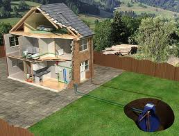 Domestic Direct Rainwater Harvesting System The Green Home