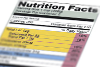 Understanding Food Labels 200x135