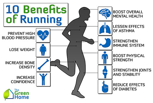 7 Benefits of Jogging That You Didn't Know