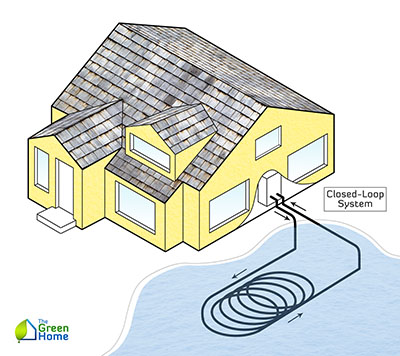 how to deep clean a heat pump