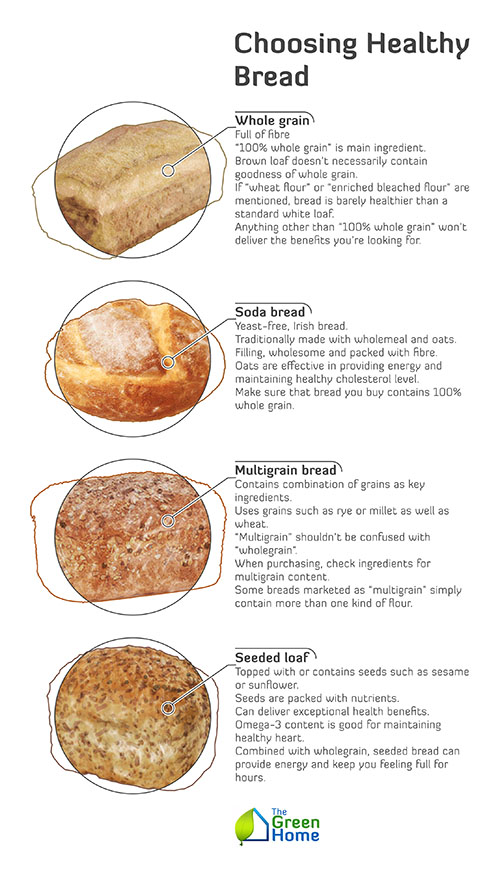 What to Look for When Choosing Healthy Bread 500x877 What to Look For when Choosing a Healthy Bread