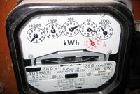 energy spending